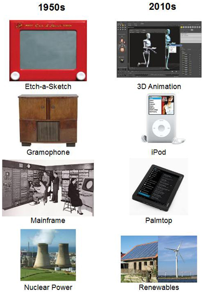 The technological differences between the 1950s and the 1990s