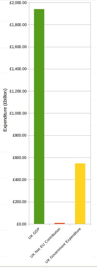 EU_Expenditure